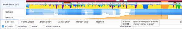 A new track in the perf.html profiler view shows a graph of memory usage during the recorded time.