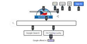 An accesibility panel that marks different components on a google homepage that are numbered underneath to reflect the taborder on the page
