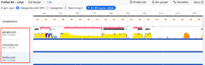 After Fission is enabled, users can now see the origin of web content processes in the Firefox Profiler.